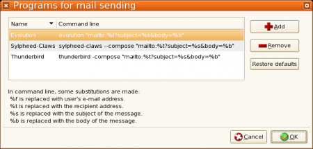 Configuration of mailing programs